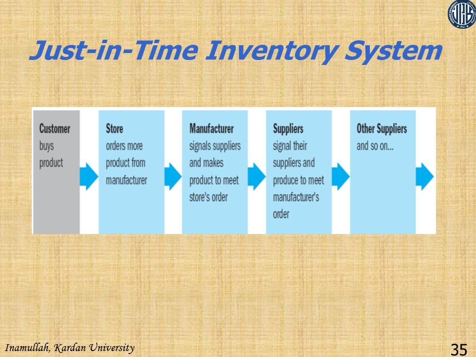 Just-in-Time Inventory System