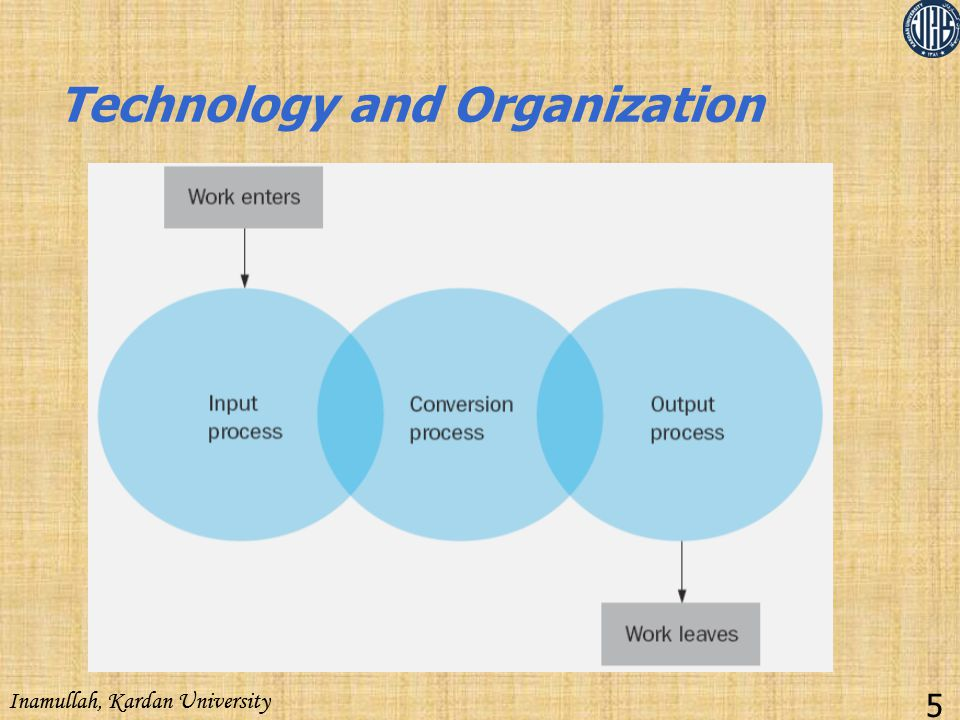 Technology and Organization