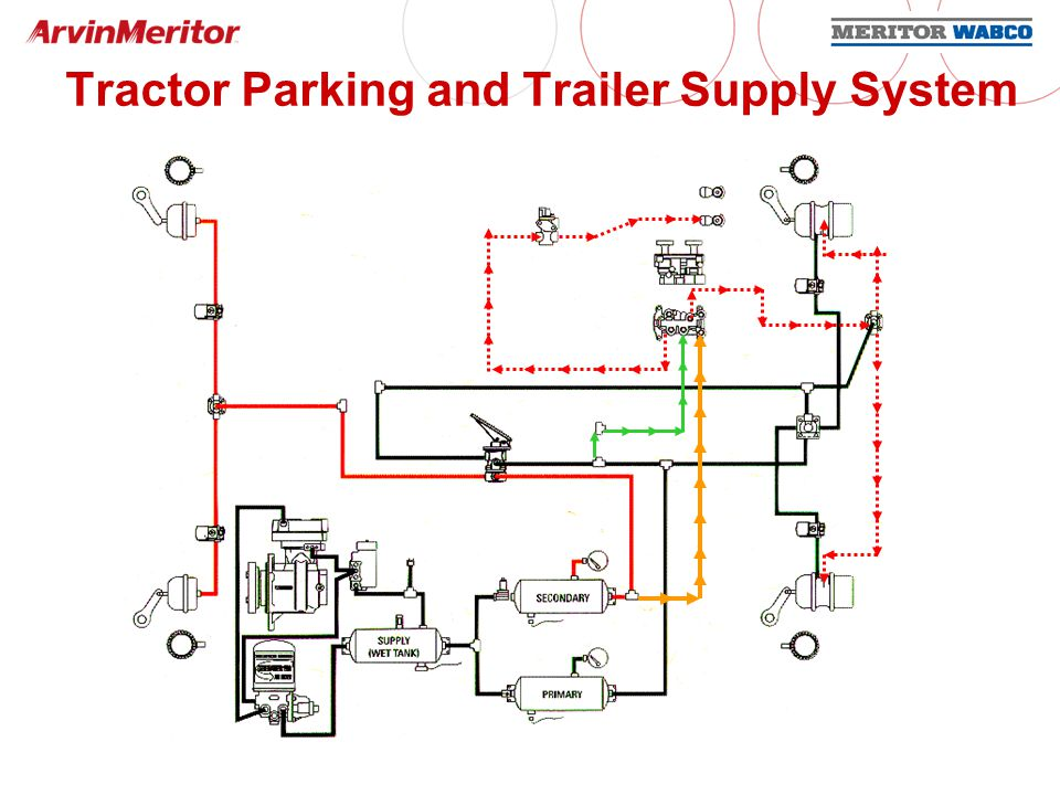 Fascinating Meritor Wiring Diagram Ideas - Best Image Schematics ...