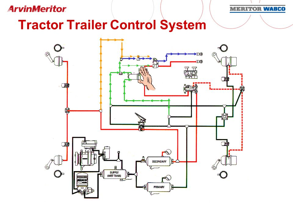 Trailer Wabco Brake Diagram Wiring Data