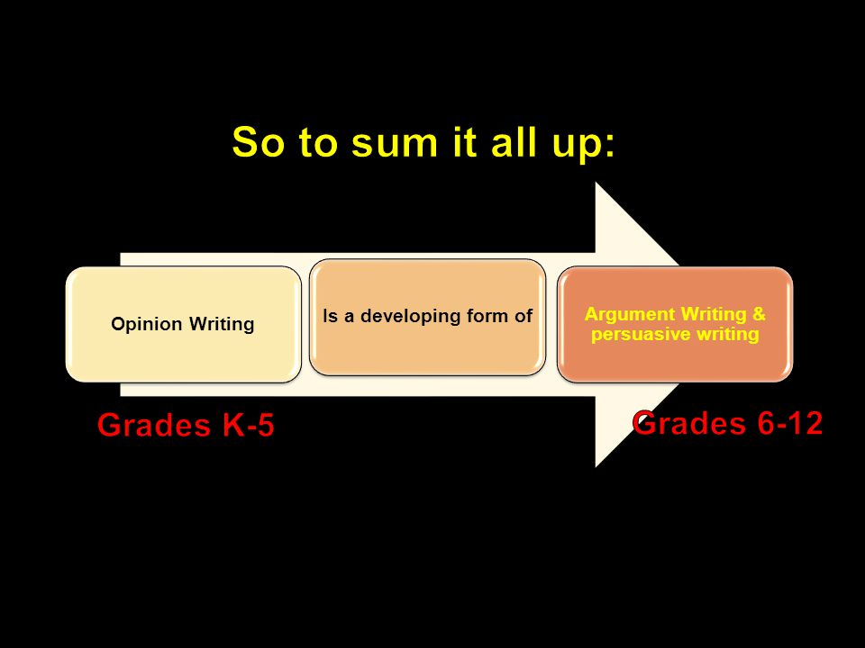 an argument in favor of grading students work There is a common presumption among many teachers that grades make students work harder and learn more there is obviousness to this argument that seems to make it grading to make students work encourages an unscholar-like tendency to work for marks, and prevents the establishment.