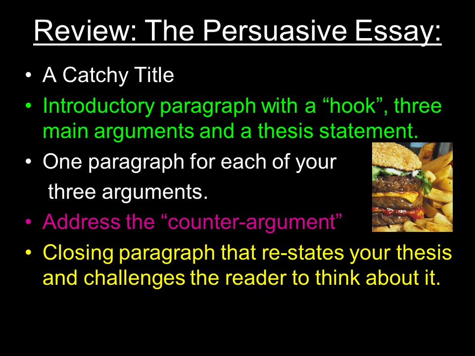 catchy introductions for persuasive essays