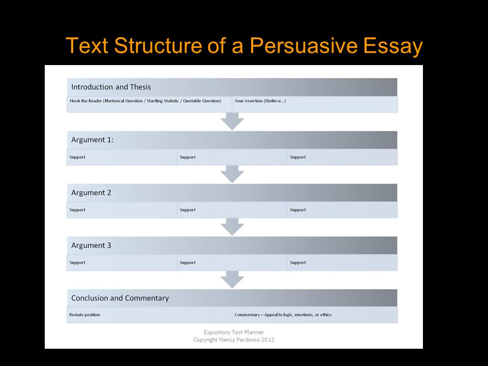 persuasive essay structure powerpoint Developing persuasive writing skills  developing persuasive writing skills unit plan  introduction to persuasive devices powerpoint.