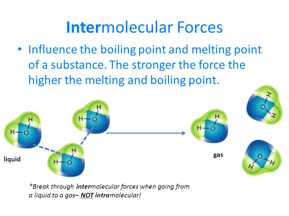 boiling points and intermolecular forces relationship quiz