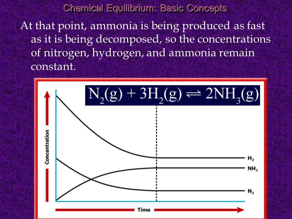 chemical equilibria general concepts Phase equilibria & phase diagrams  ł learn definitions and basic concepts of phase equilibria and phase diagrams  ł uniform chemical and physical properties.