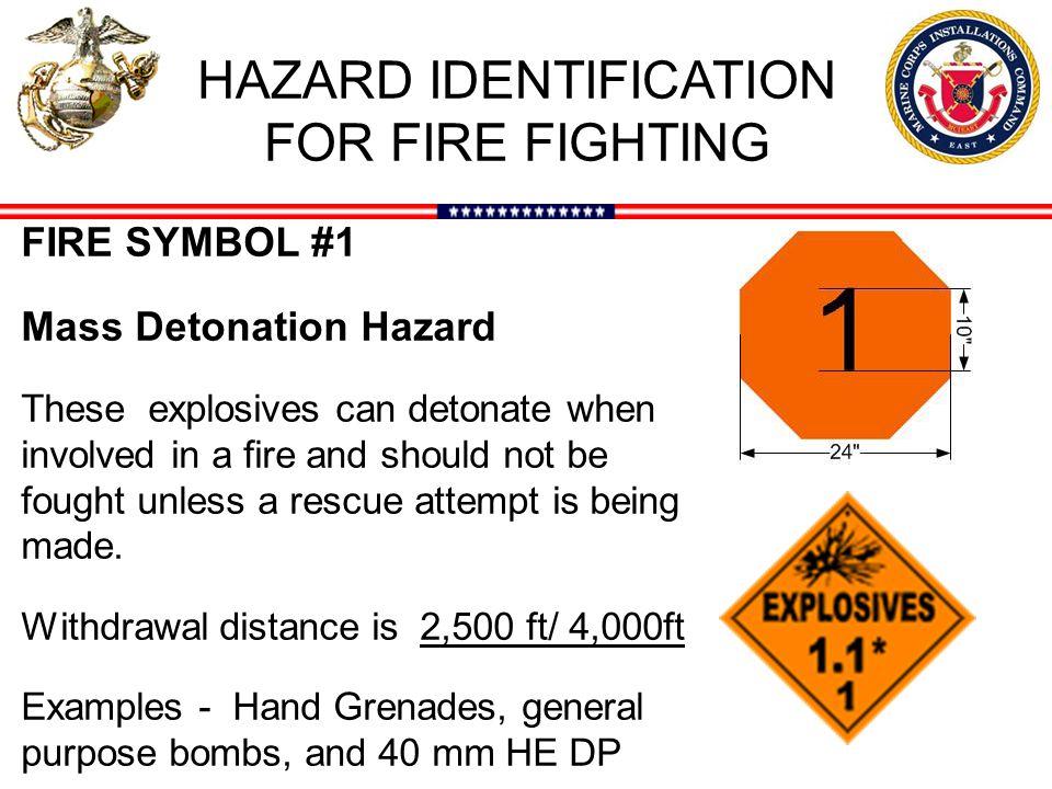 Military Mass Detonation Hazard Symbols
