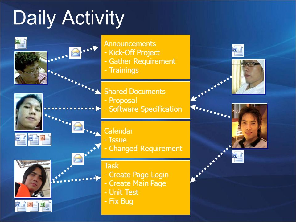 Daily Activity Announcements - Kick-Off Project Gather Requirement
