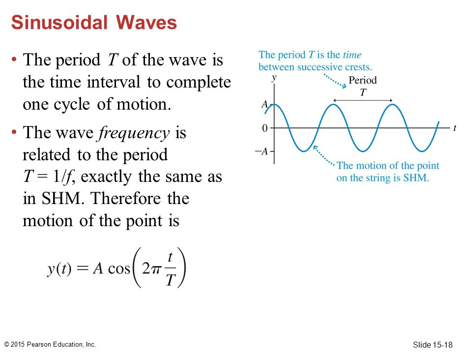 how to find the time period of a wave