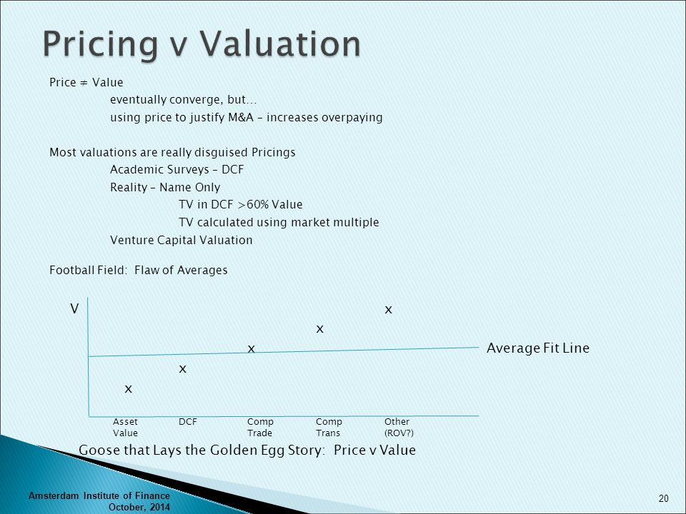 valuation and discounted cash flows harvard case Valuation and discounted cash flows harvard case investors are willing to buy shares in these firms how is this possible does this violate our basic principle of.