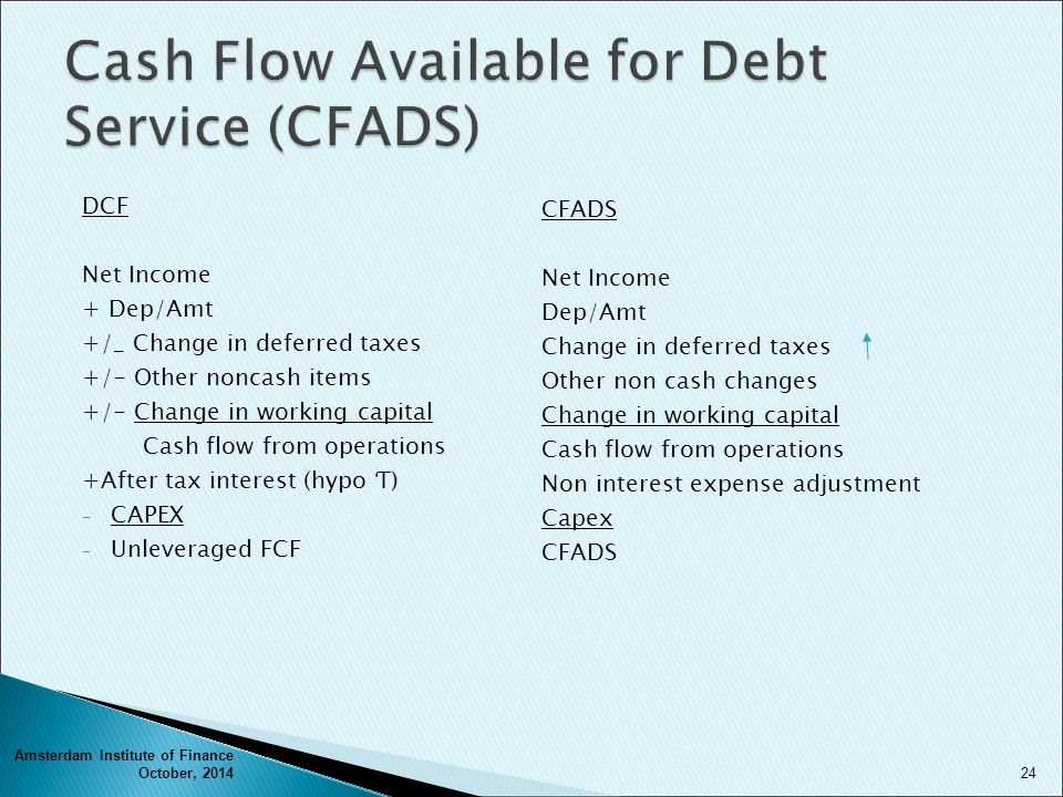 Statement of Cash Flows – Categories for Classifying Cash ...