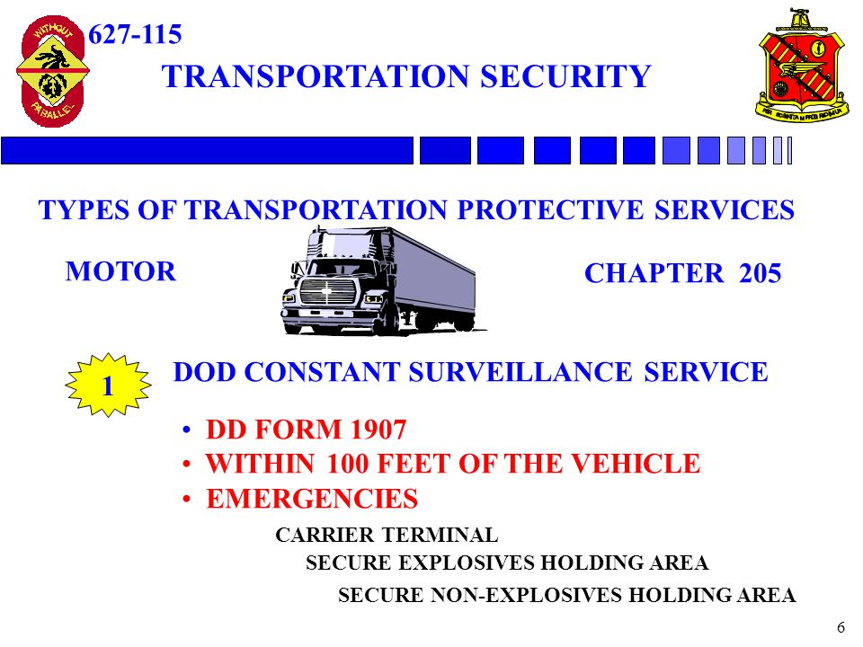 transportation security ppt video online download
