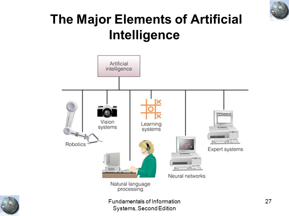 The Major Elements of Artificial Intelligence