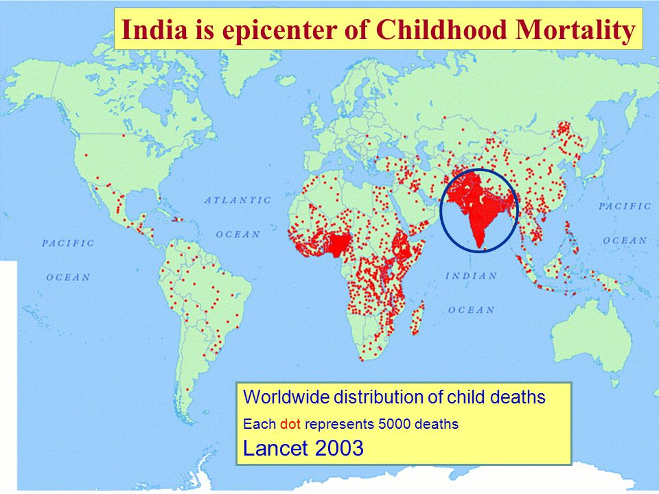 India is epicenter of Childhood Mortality