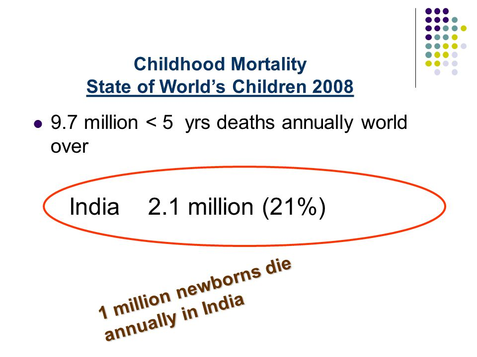 Childhood Mortality State of World's Children 2008