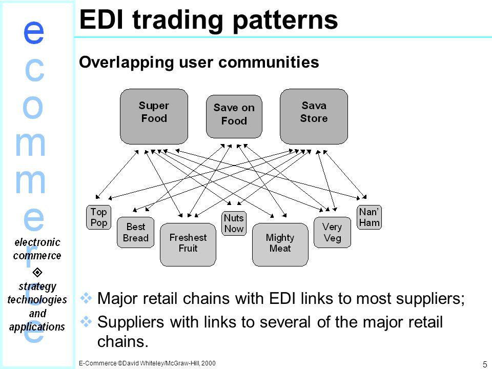 e commerce by david whiteley pdf