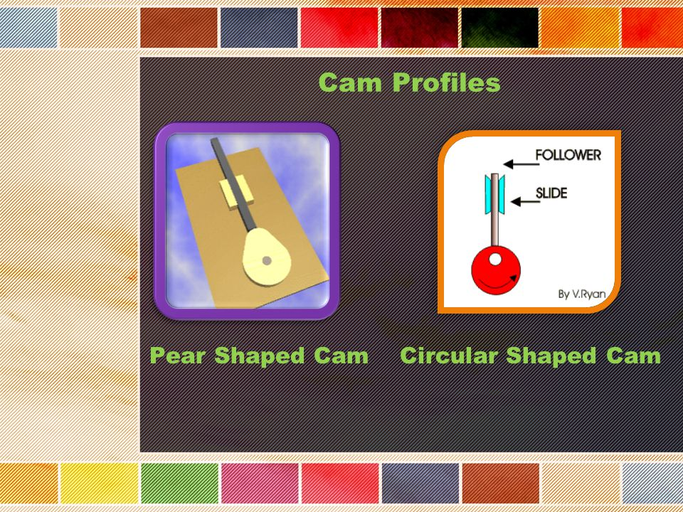 Cam Profiles Pear Shaped Cam Circular Shaped Cam