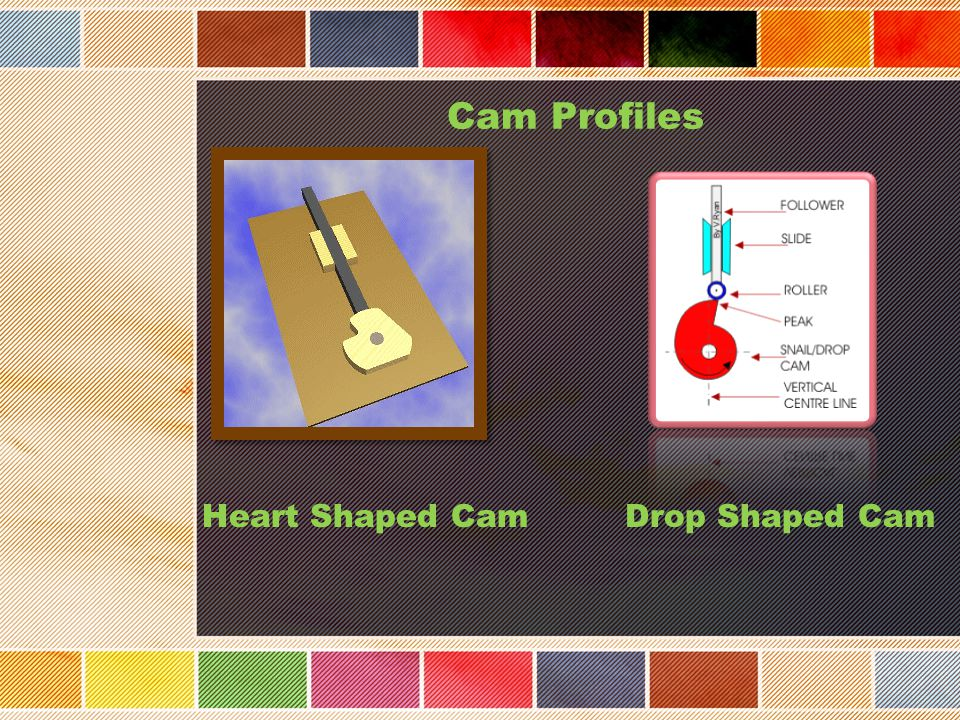 Cam Profiles Heart Shaped Cam Drop Shaped Cam