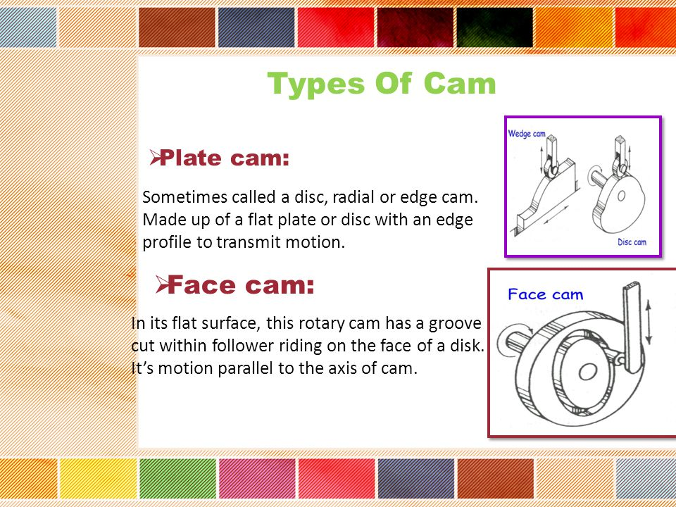 Types Of Cam Face cam: Plate cam: