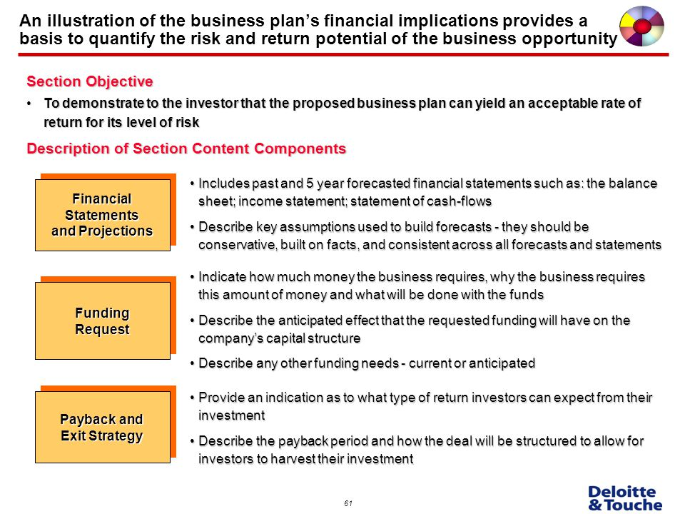 Funding request in a business plan