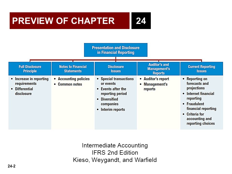 213 problems and solutions kieso ifrs Accounting 381 intermediate financial accounting and reporting 13th edition by kieso 2009 2 incorporating international financial reporting standards.