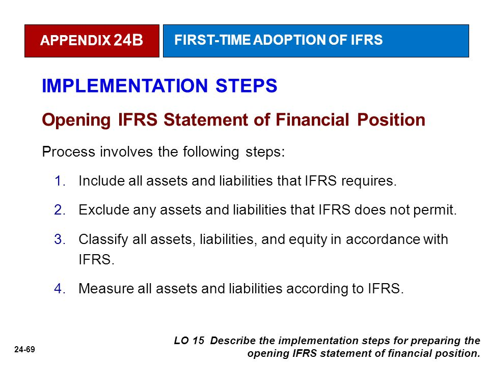Adoption of ifrs in financial institution
