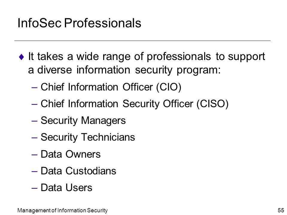 Management Of Information Security Chapter 2: Planning For