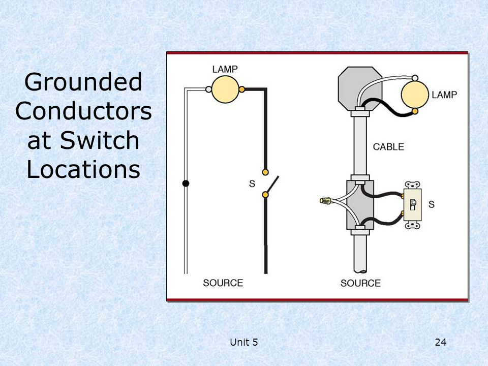 Grounded Conductors at Switch Locations