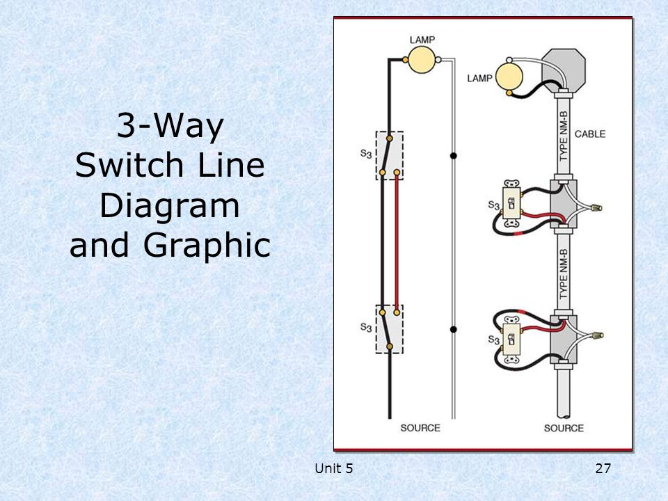 3-Way Switch Line Diagram and Graphic