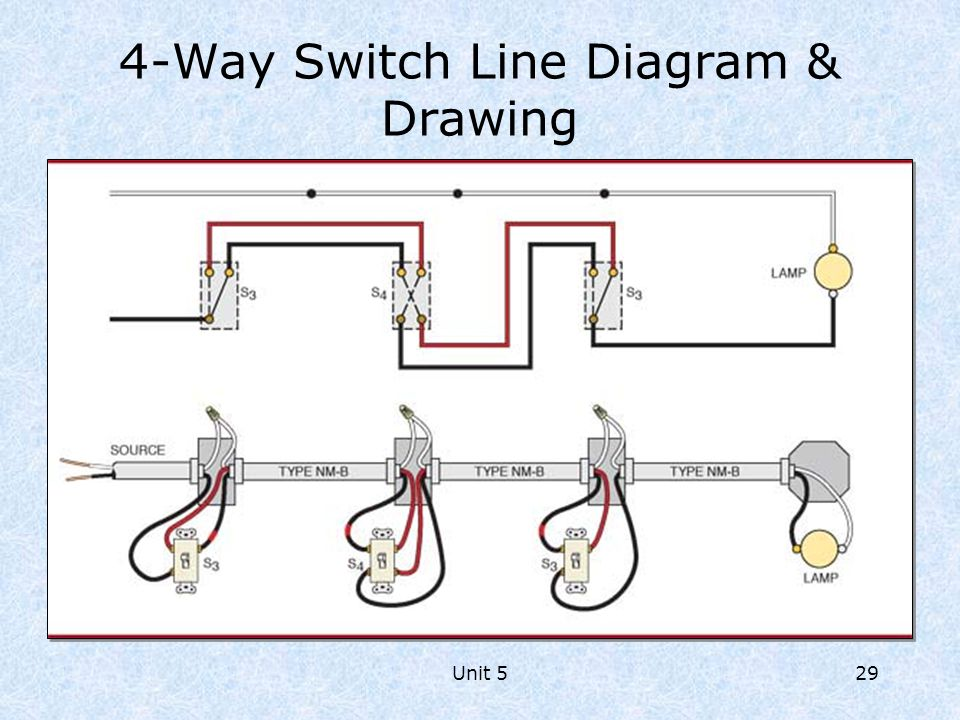 4-Way Switch Line Diagram & Drawing