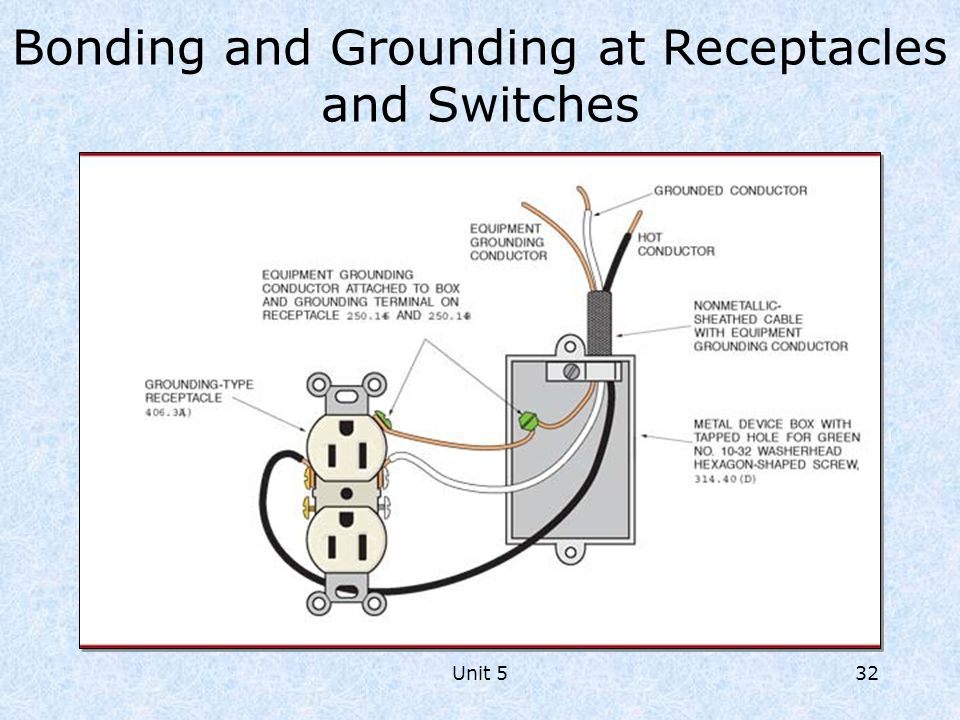 Bonding and Grounding at Receptacles and Switches