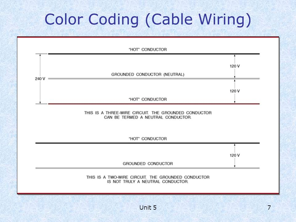 12v Dc Wire Color Code  Rosloneknet