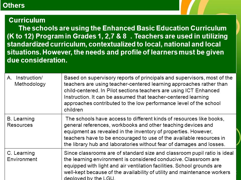Others Curriculum.