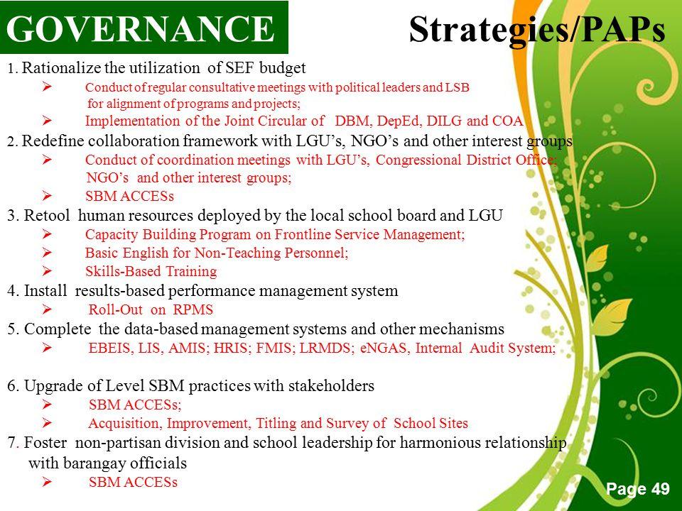 GOVERNANCE Strategies/PAPs