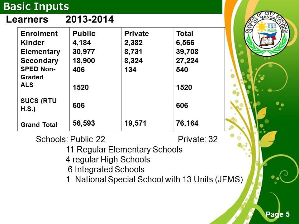 Schools: Public-22 Private: 32