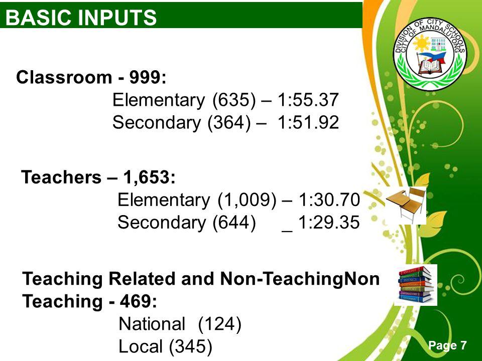 BASIC INPUTS Classroom - 999: Elementary (635) – 1:55.37