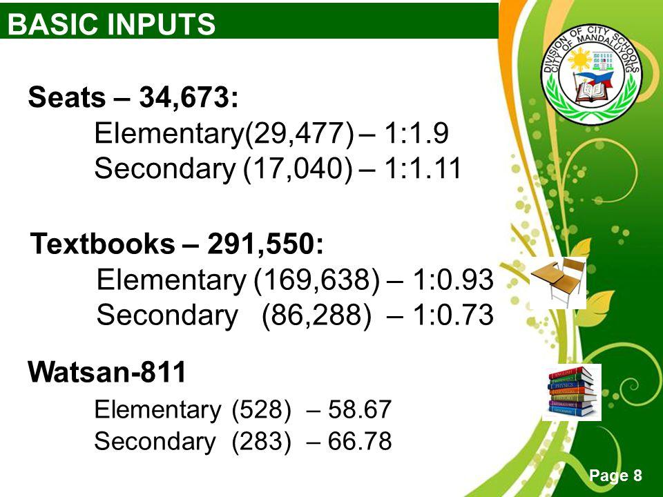 BASIC INPUTS Seats – 34,673: Elementary(29,477) – 1:1.9