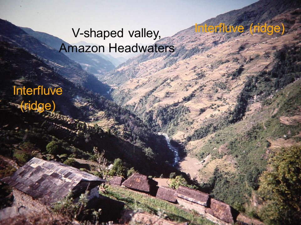 Rivers Yukon and Charley Rivers. - ppt download V Shaped Valley