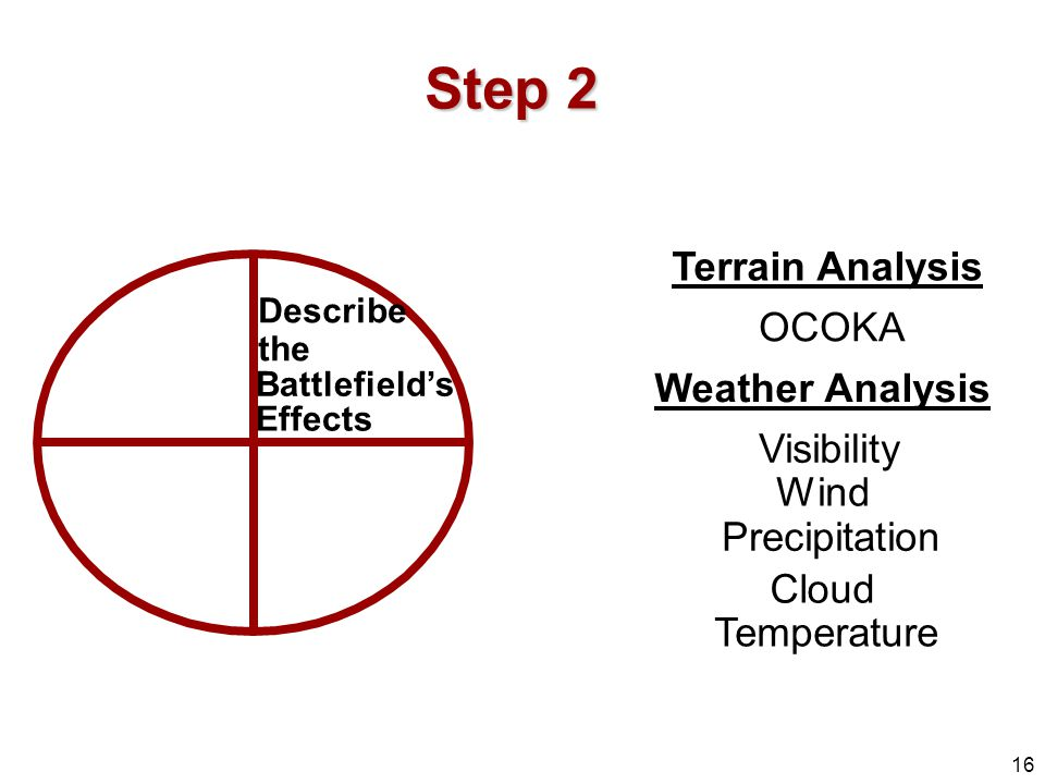 Step 2 Terrain Analysis OCOKA Weather Analysis Visibility Wind