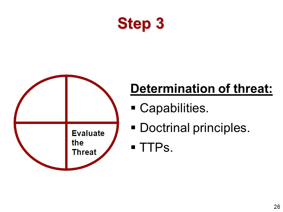 Step 3 Determination of threat: Capabilities. Doctrinal principles.