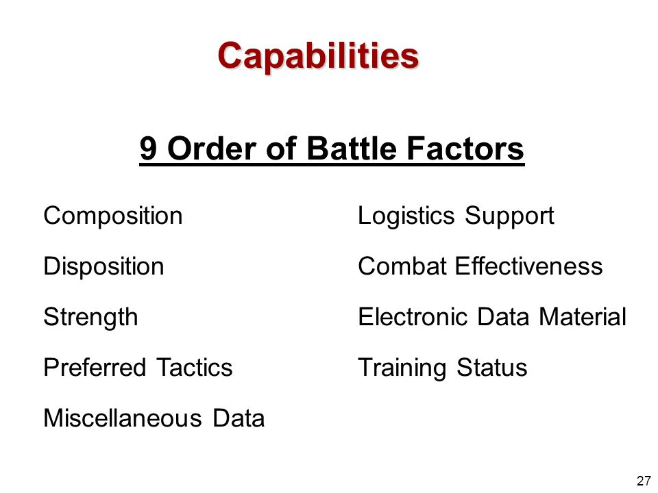 Capabilities 9 Order of Battle Factors Composition Logistics Support