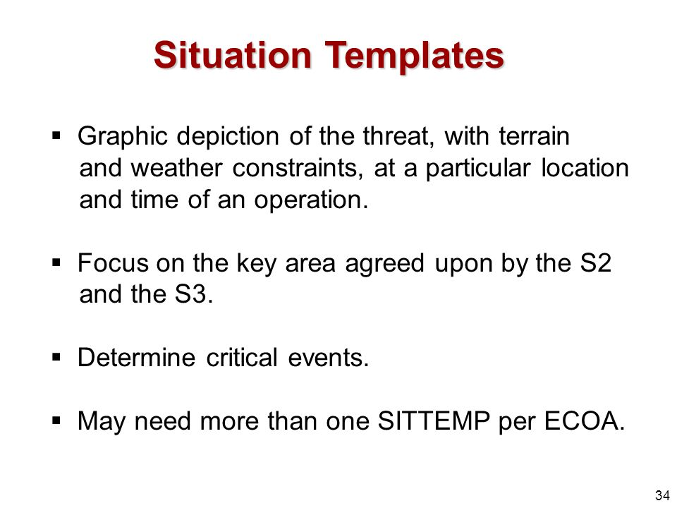 Situation Templates Graphic depiction of the threat, with terrain