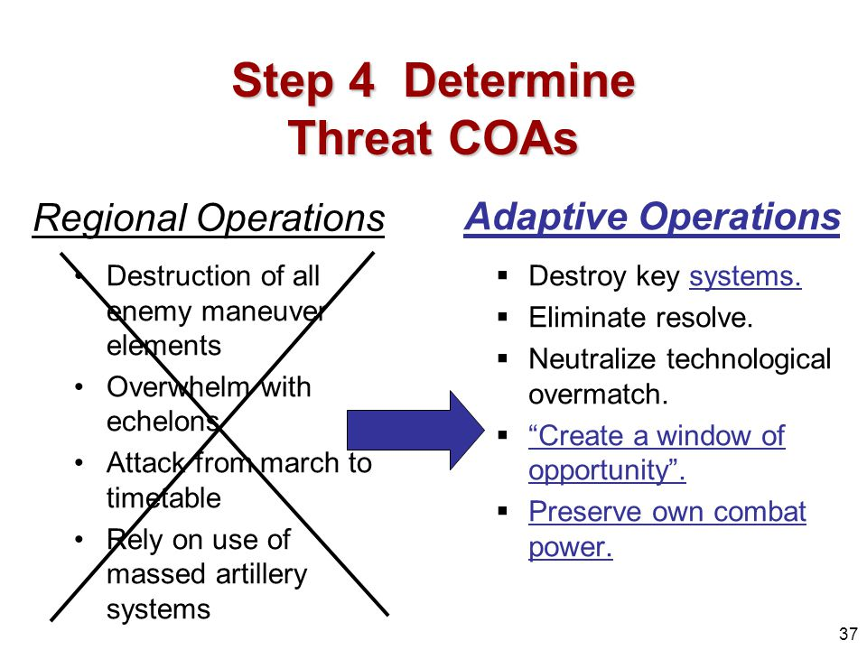 Step 4 Determine Threat COAs