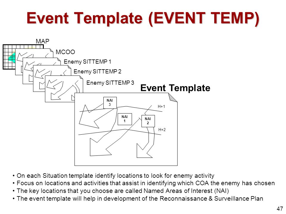 Event Template (EVENT TEMP)