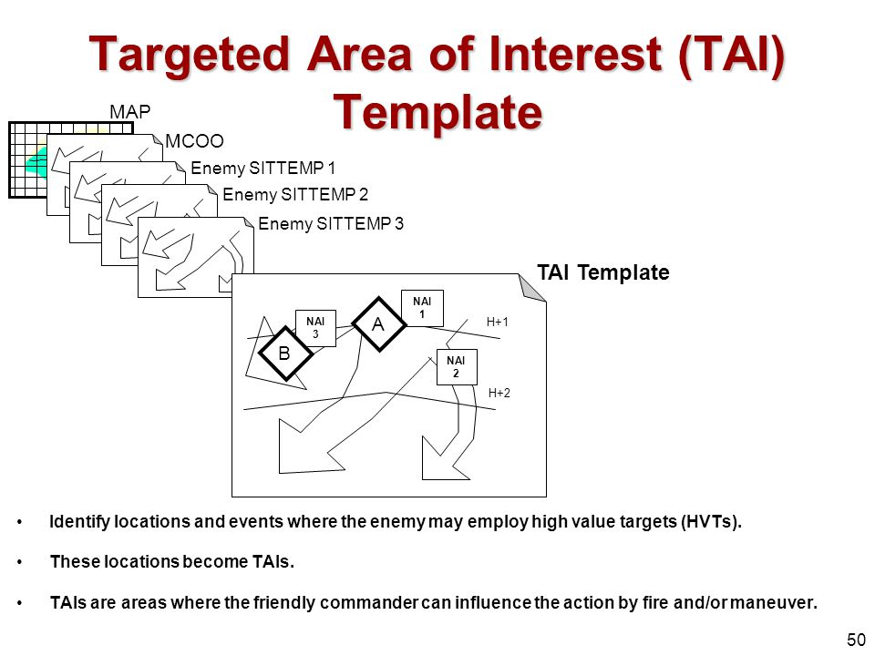 Targeted Area of Interest (TAI) Template