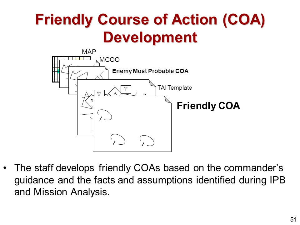 Friendly Course of Action (COA) Development