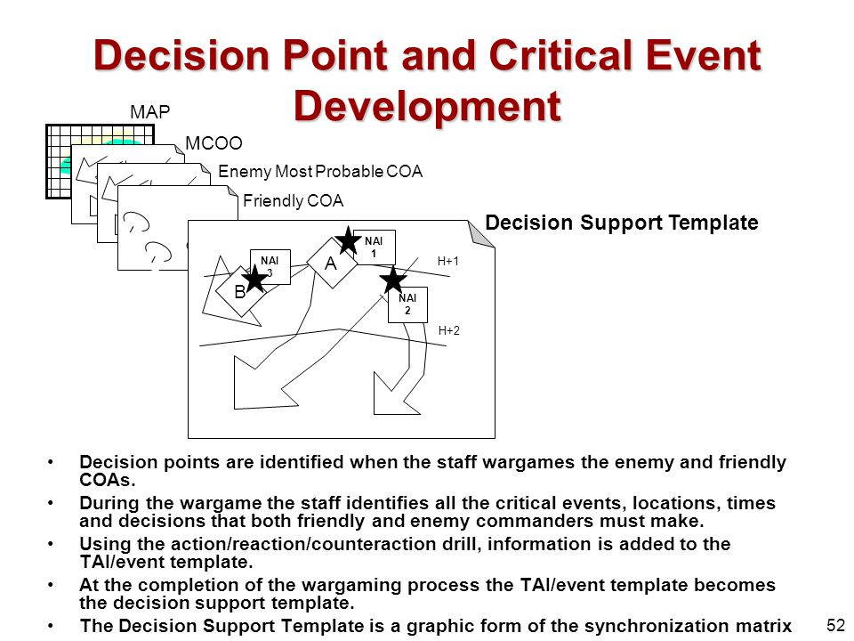 Decision Point and Critical Event Development