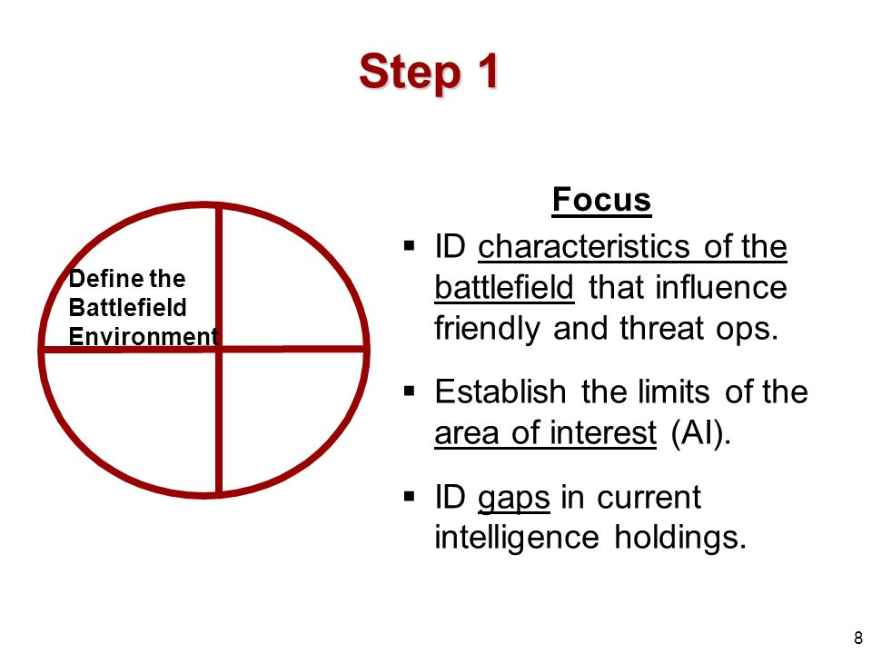 Step 1 Focus. ID characteristics of the battlefield that influence friendly and threat ops. Establish the limits of the area of interest (AI).