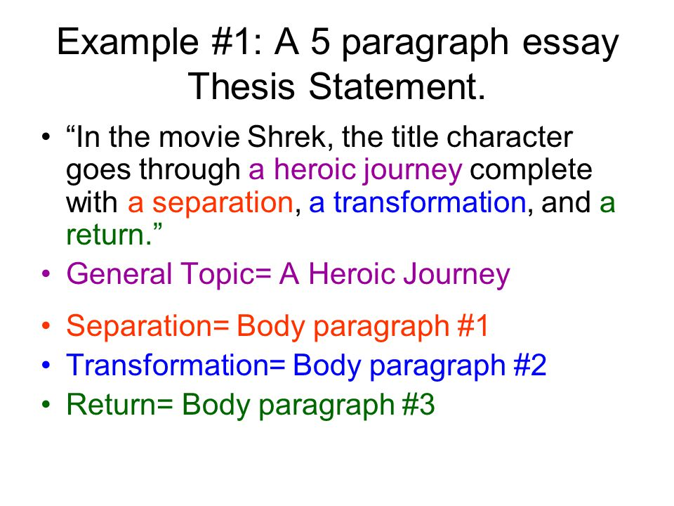 Example of thesis statement for essay