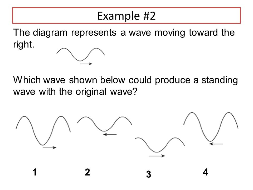 Standing Waves In Water Are Produced Most Often By Periodic Water Waves 44