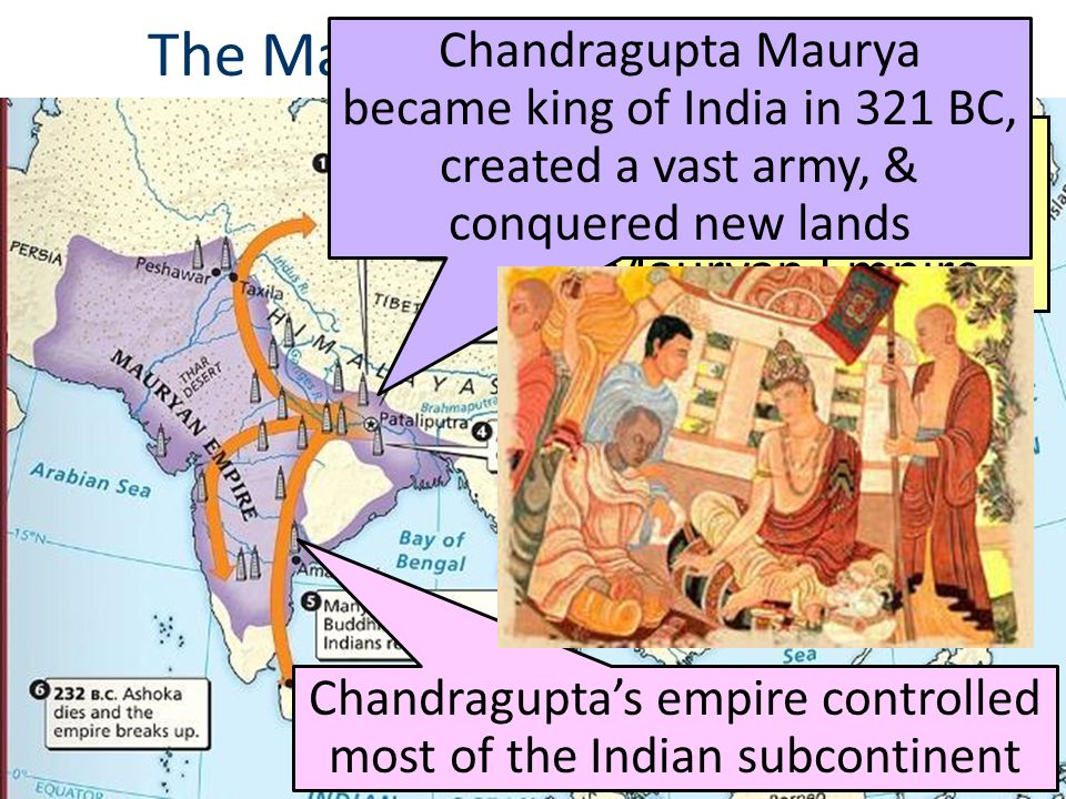 The Mauryan Empire of India